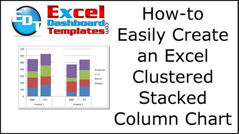 How-to Easily Create a Clustered Stacked Column Chart in