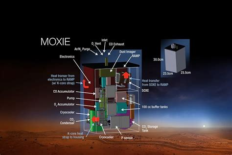 Mars 2020 Rover Nuclear Power Generator Enters Testing