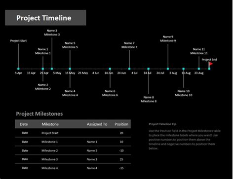 Timelines - Office